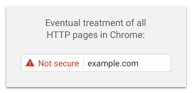 How to Get HTTPS & Why You Should Migrate to it | Kualo
