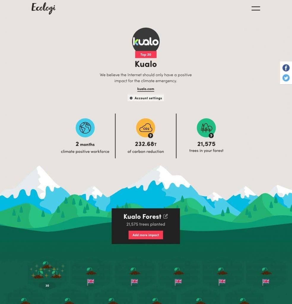 screenshot of kualo's ecologi profile